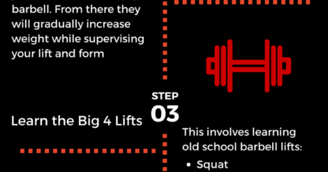 How to Get Started on Starting Strength Program